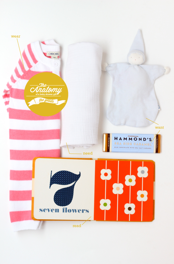 The Anatomy of a Baby Gift by You Are My Fave | A Virtual Baby Shower for The Proper Pinwheel